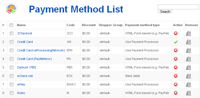 VirtueMart Administration: Payment Method List